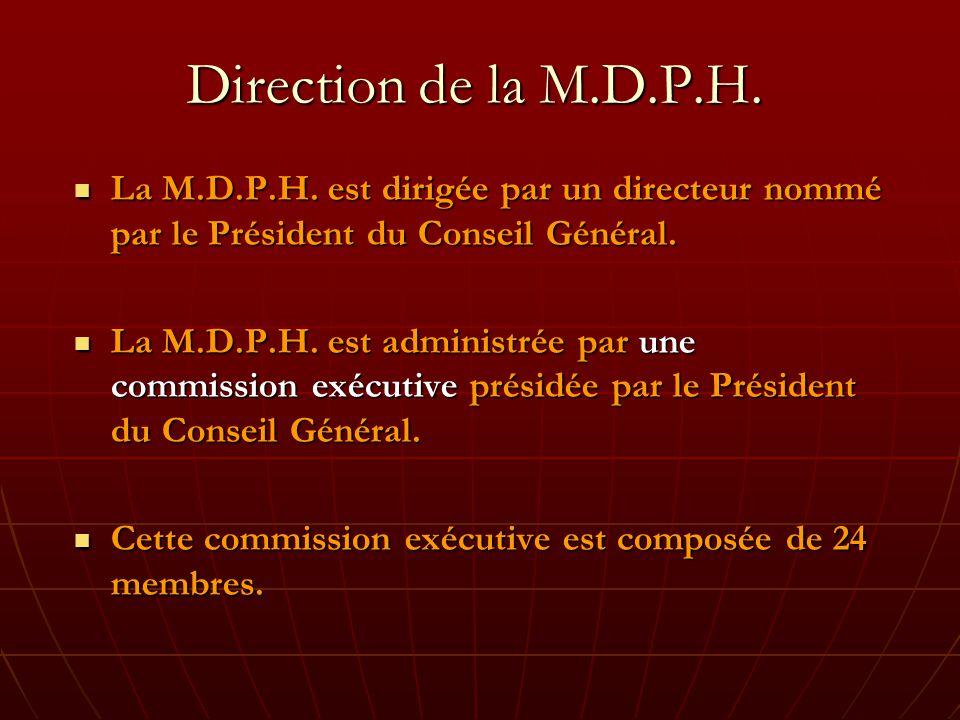 Direction de la M.D.P.H.La M.D.P.H.