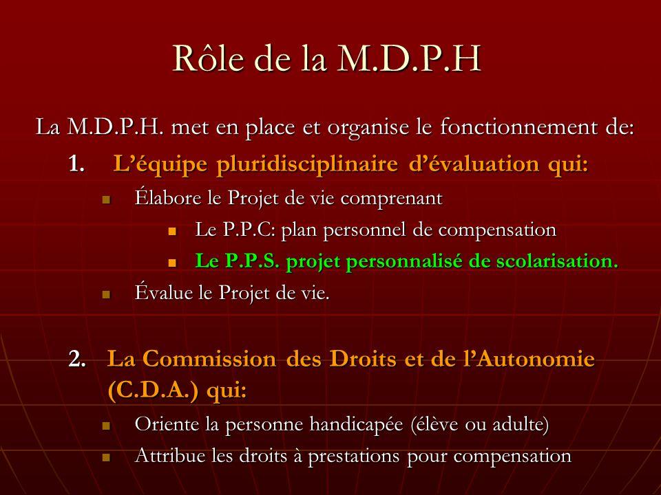 Rôle de la M.D.P.H La M.D.P.H.met en place et organise le fonctionnement de: 1.