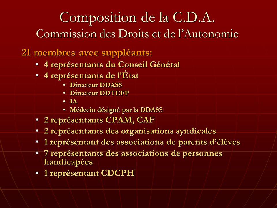 Composition de la C.D.A.