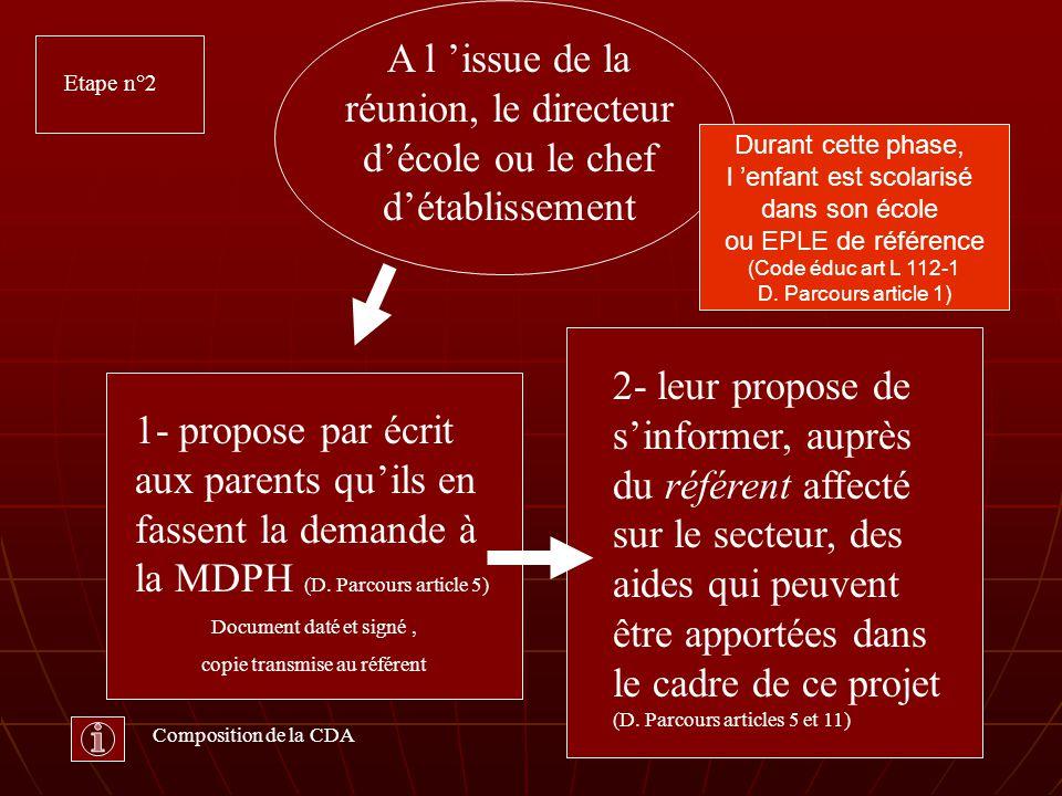 A l issue de la réunion, le directeur décole ou le chef détablissement 1- propose par écrit aux parents quils en fassent la demande à la MDPH (D.