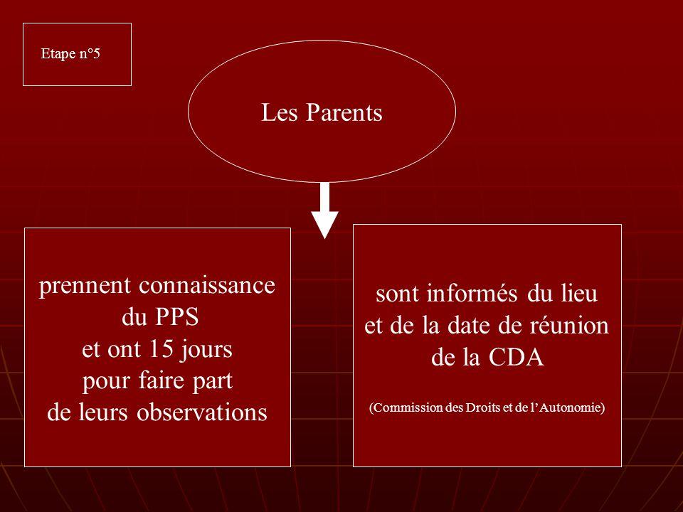 Les Parents prennent connaissance du PPS et ont 15 jours pour faire part de leurs observations sont informés du lieu et de la date de réunion de la CDA (Commission des Droits et de lAutonomie) Etape n°5