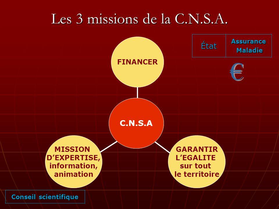 Au niveau régional, la Loi réaffirme le rôle du Préfet de Région Il propose à la C.N.S.A.