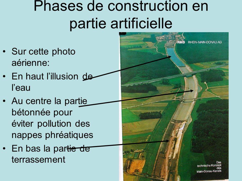 Jonction Altmühl et canal artificiel Au fond,bâtiment de régulation du niveau avec canal