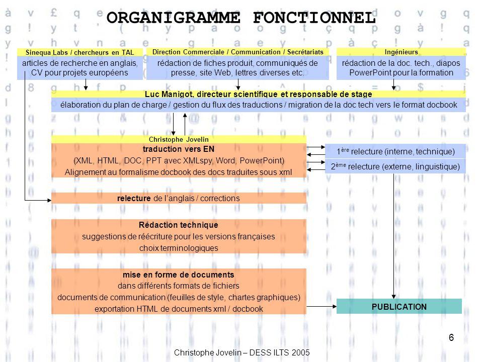6 PUBLICATION ORGANIGRAMME FONCTIONNEL articles de recherche en anglais, CV pour projets européens mise en forme de documents 1 ère relecture (interne