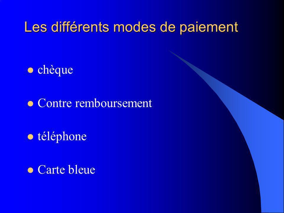 Les différents modes de paiement chèque Contre remboursement téléphone Carte bleue