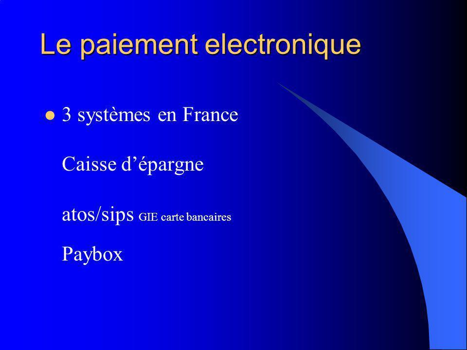 Le paiement electronique 3 systèmes en France Caisse dépargne atos/sips GIE carte bancaires Paybox