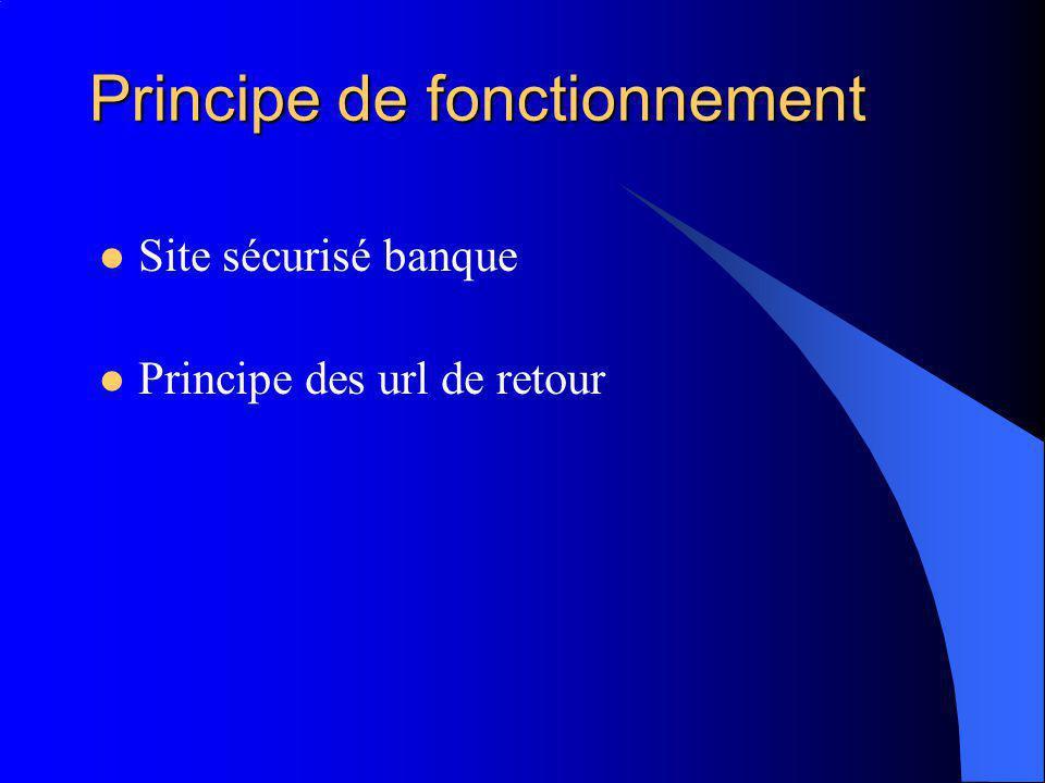 Principe de fonctionnement Site sécurisé banque Principe des url de retour