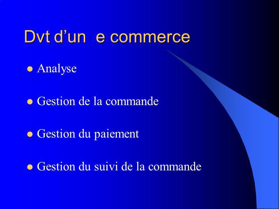 Dvt dun e commerce Analyse Gestion de la commande Gestion du paiement Gestion du suivi de la commande