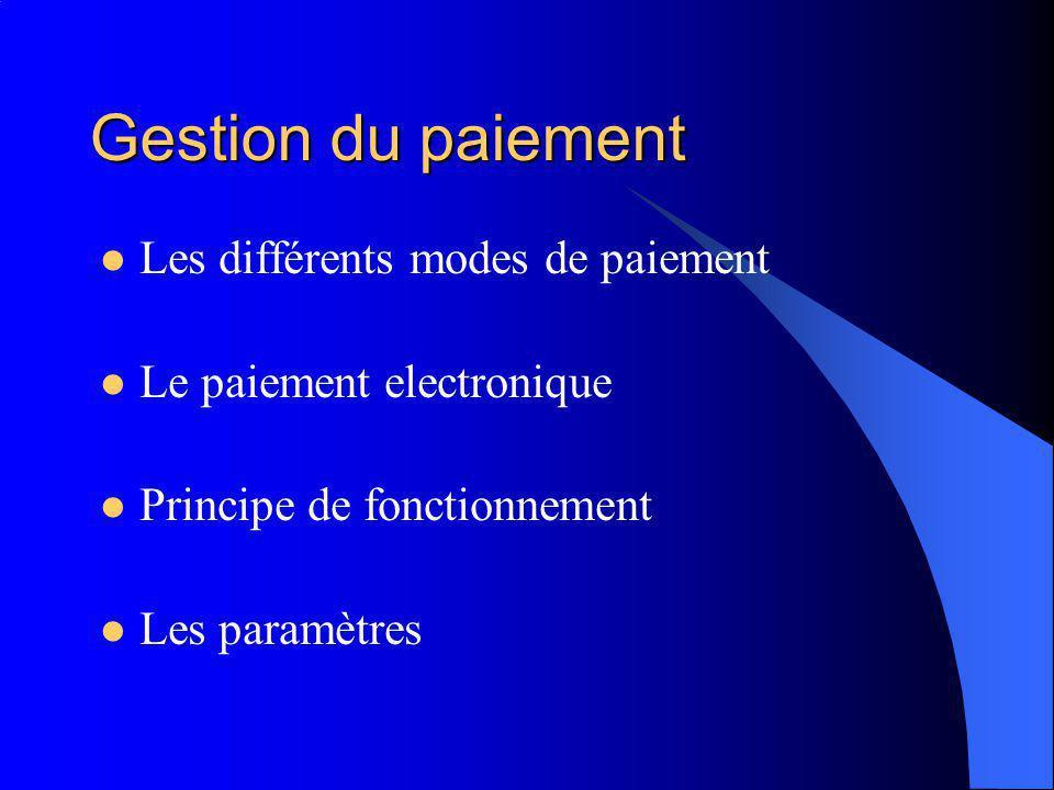 Gestion du paiement Les différents modes de paiement Le paiement electronique Principe de fonctionnement Les paramètres