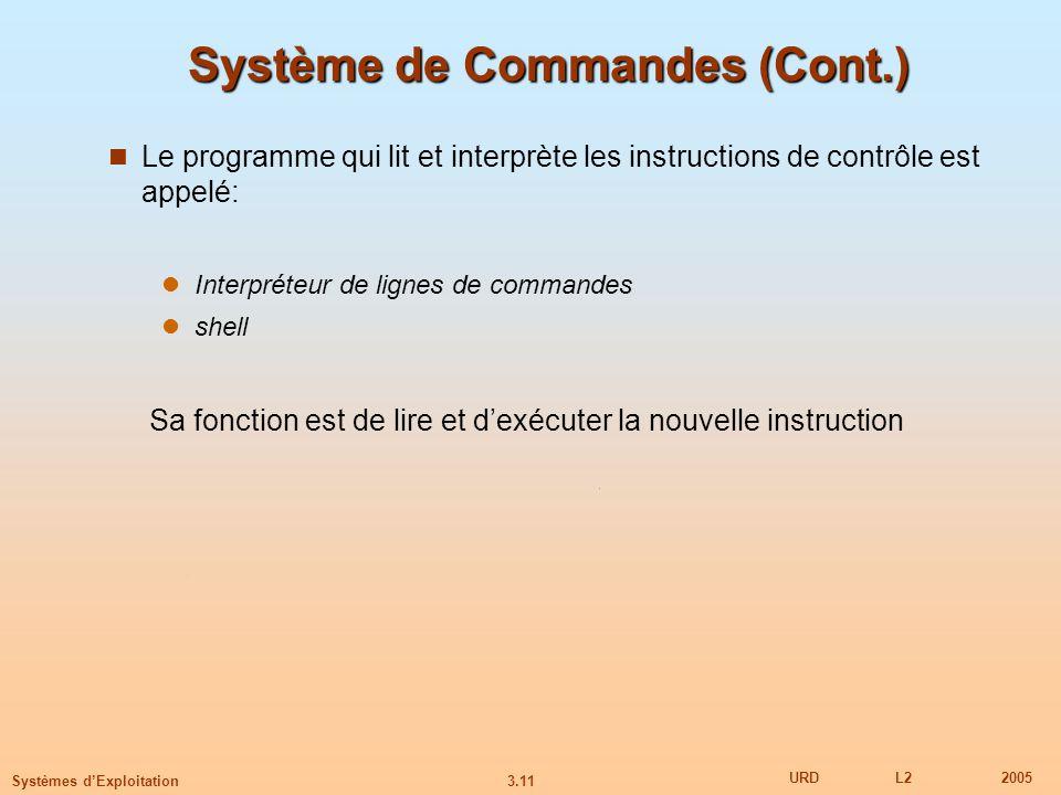 3.11 URDL22005 Systèmes dExploitation Système de Commandes (Cont.) Le programme qui lit et interprète les instructions de contrôle est appelé: Interpr