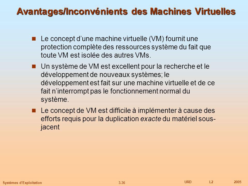 3.36 URDL22005 Systèmes dExploitation Avantages/Inconvénients des Machines Virtuelles Le concept dune machine virtuelle (VM) fournit une protection co