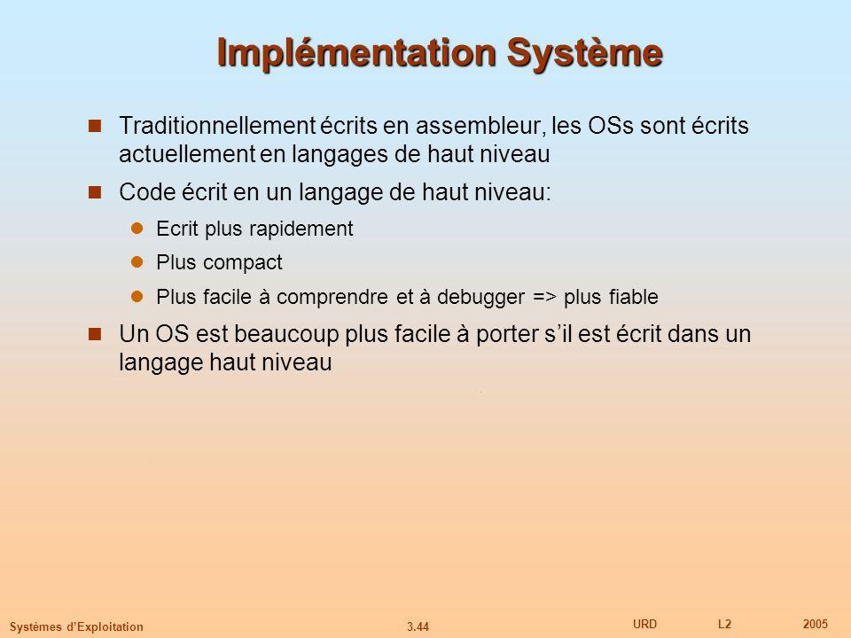 3.44 URDL22005 Systèmes dExploitation Implémentation Système Traditionnellement écrits en assembleur, les OSs sont écrits actuellement en langages de