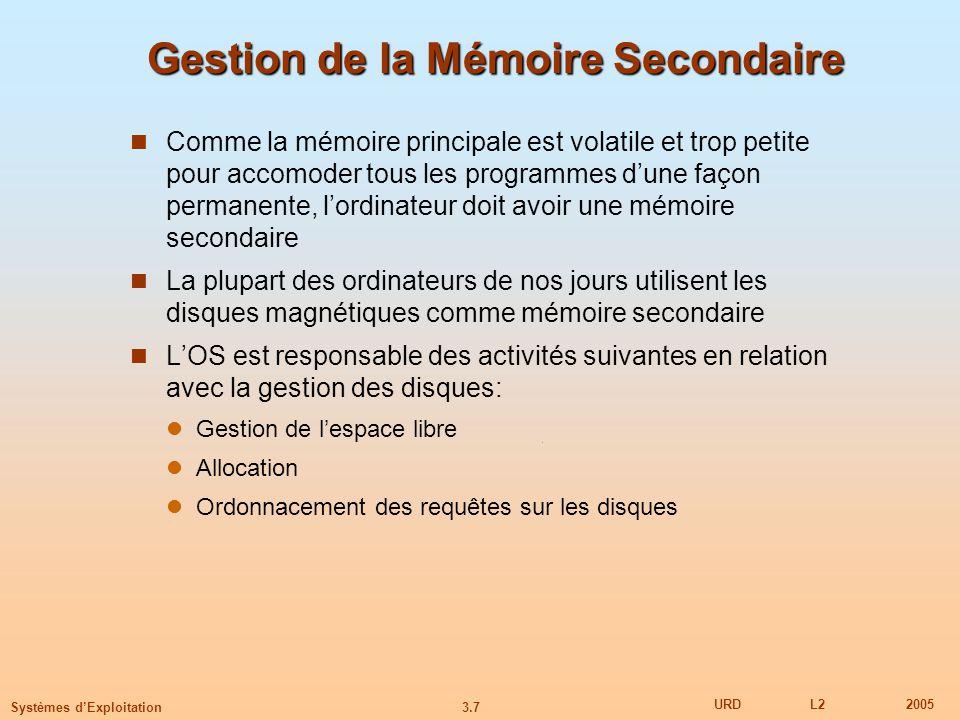 3.7 URDL22005 Systèmes dExploitation Gestion de la Mémoire Secondaire Comme la mémoire principale est volatile et trop petite pour accomoder tous les