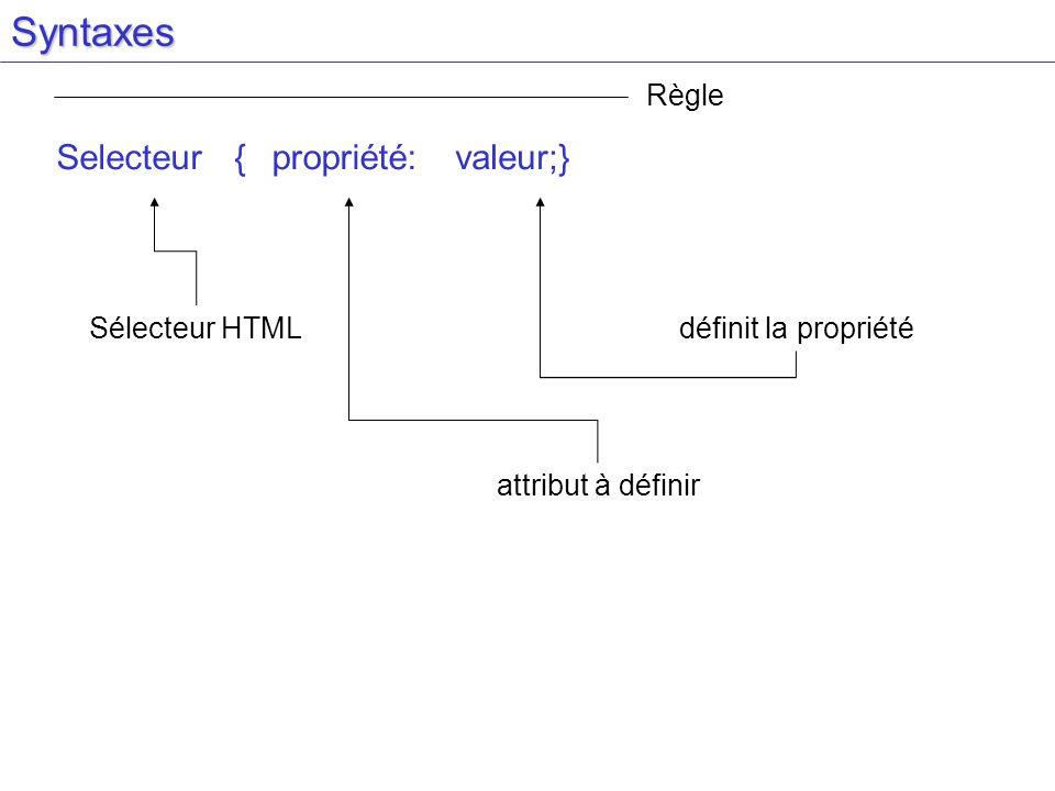 Syntaxes Sélecteur HTML valeur;}propriété:Selecteur { attribut à définir définit la propriété Règle