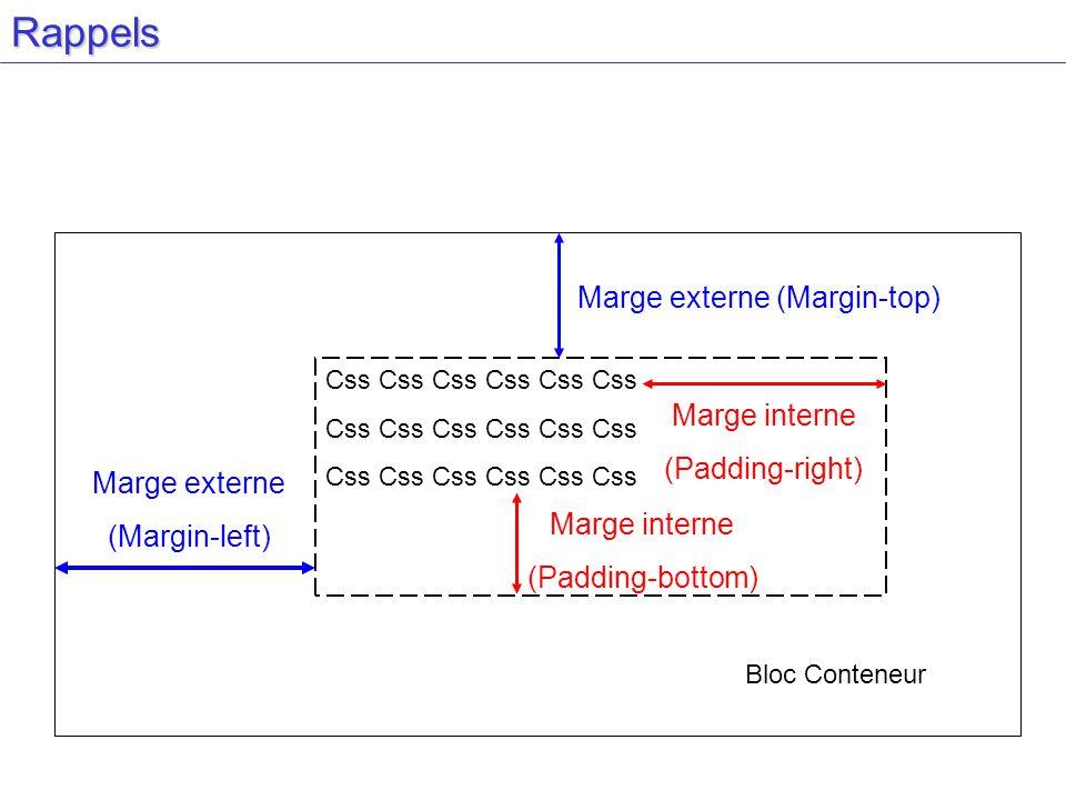 Rappels Css Css Css Marge externe (Margin-top) Marge externe (Margin-left) Marge interne (Padding-bottom) Marge interne (Padding-right) Bloc Conteneur