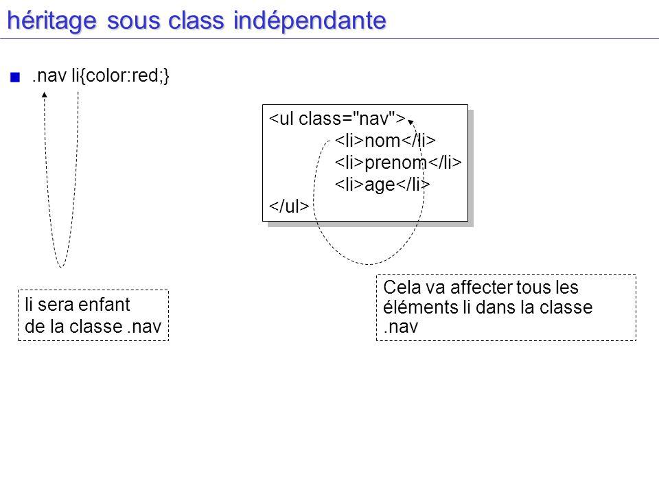héritage sous class indépendante.nav li{color:red;} nom prenom age Cela va affecter tous les éléments li dans la classe.nav li sera enfant de la classe.nav