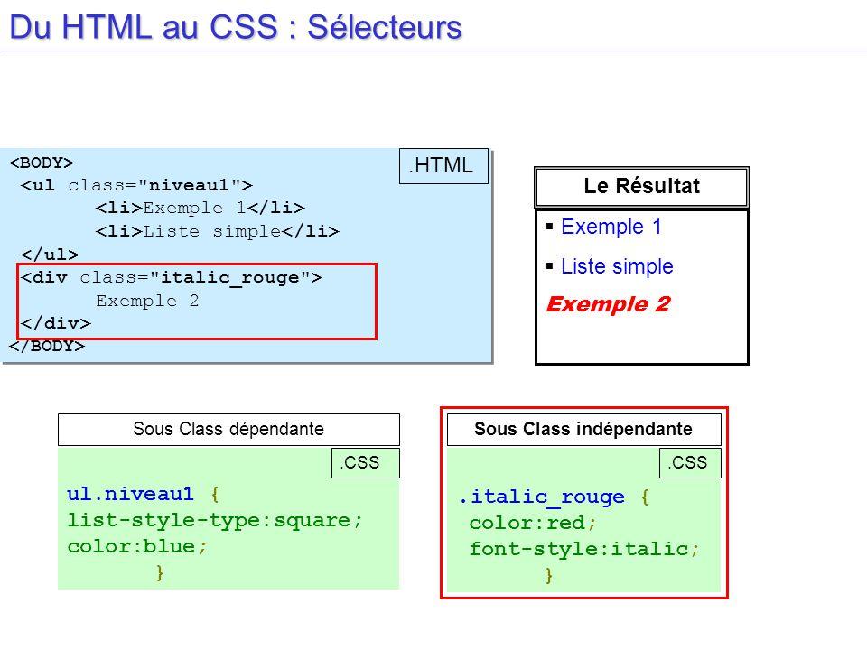 Du HTML au CSS : Sélecteurs Le Résultat Exemple 1 Liste simple Exemple 2 Exemple 1 Liste simple Exemple 2 Exemple 1 Liste simple Exemple 2.HTML. itali