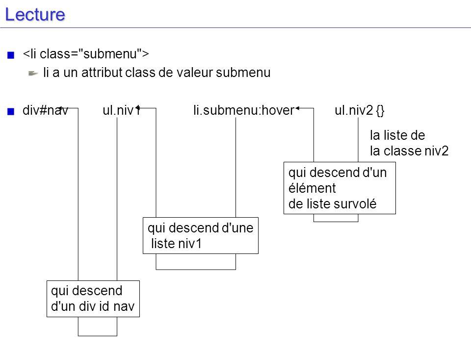 Lecture li a un attribut class de valeur submenu div#nav ul.niv1 li.submenu:hover ul.niv2 {} la liste de la classe niv2 qui descend d un élément de liste survolé qui descend d une liste niv1 qui descend d un div id nav