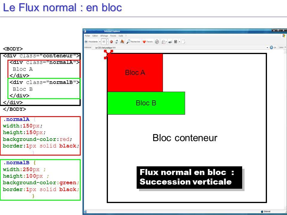 Le Flux normal : en bloc Bloc conteneur Flux normal en bloc : Succession verticale Bloc A Bloc B Bloc A Bloc B.normalA { width:150px; height:150px; background-color:red; border:1px solid black; }.normalB { width:250px ; height:100px ; background-color:green; border:1px solid black; }