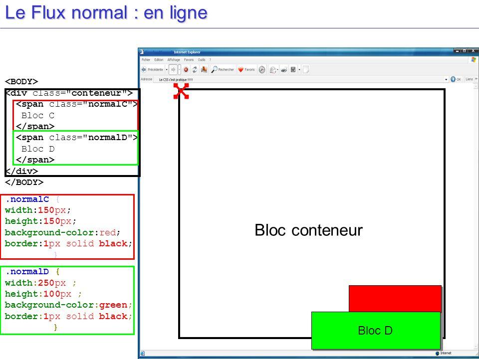 Le Flux normal : en ligne Bloc conteneur Bloc C Bloc D Bloc C Bloc D.normalC { width:150px; height:150px; background-color:red; border:1px solid black; }.normalD { width:250px ; height:100px ; background-color:green; border:1px solid black; }