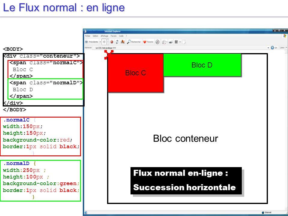 Le Flux normal : en ligne Bloc conteneur Bloc C Bloc D Bloc C Bloc D.normalC { width:150px; height:150px; background-color:red; border:1px solid black; }.normalD { width:250px ; height:100px ; background-color:green; border:1px solid black; } Flux normal en-ligne : Succession horizontale Flux normal en-ligne : Succession horizontale