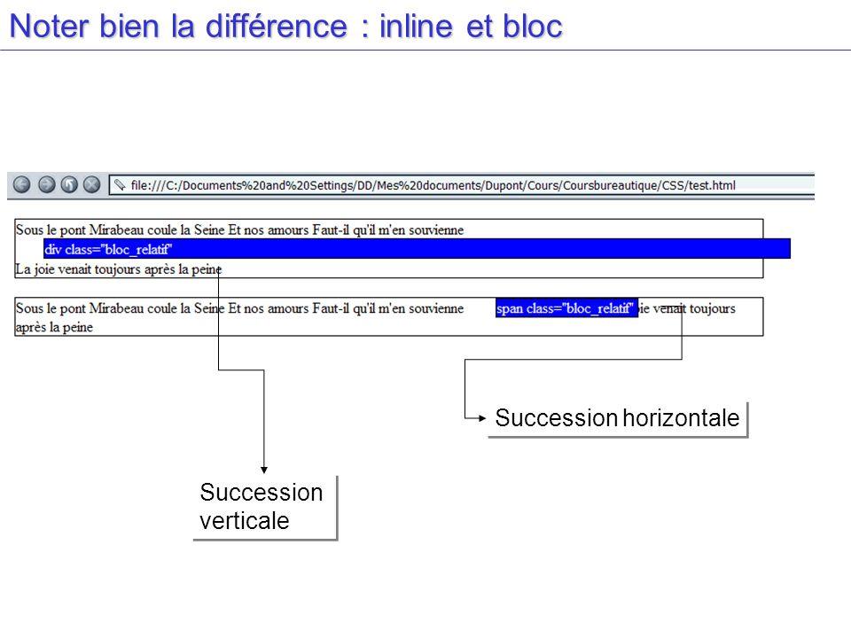 Noter bien la différence : inline et bloc Succession verticale Succession verticale Succession horizontale
