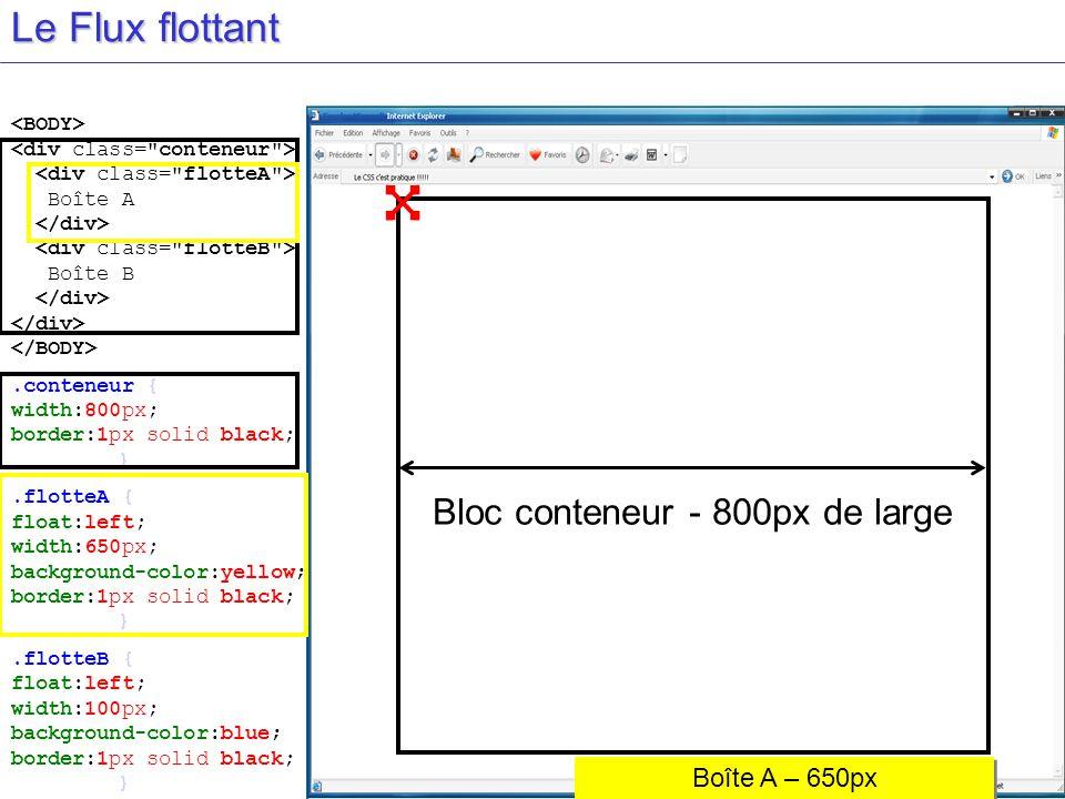 Le Flux flottant Bloc conteneur - 800px de large Boîte A Boîte B.conteneur { width:800px; border:1px solid black; }.flotteA { float:left; width:650px; background-color:yellow; border:1px solid black; }.flotteB { float:left; width:100px; background-color:blue; border:1px solid black; } Boîte A – 650px