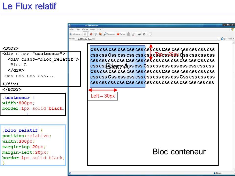 Le Flux relatif Bloc A css css css css....conteneur { width:800px; border:1px solid black; }.bloc_relatif { position:relative; width:300px; margin-top