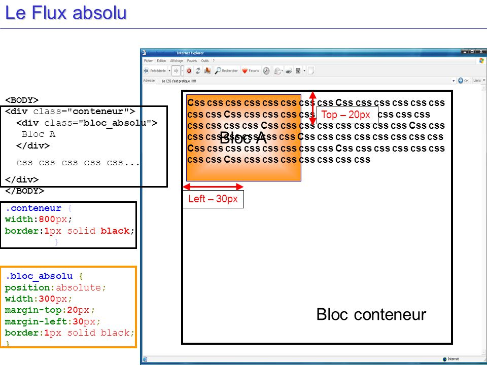 Le Flux absolu Bloc A css css css css css....conteneur { width:800px; border:1px solid black; }.bloc_absolu { position:absolute; width:300px; margin-top:20px; margin-left:30px; border:1px solid black; } Bloc conteneur Bloc A Css css css css css css css css Css css css css css css css css Css css css css css css css css css css css css Css css css css css css css css Css css css css css css css css Css css css css css css css css Css css css css css css css css Css css css css css css css css Css css css css css css css css Left – 30px Top – 20px