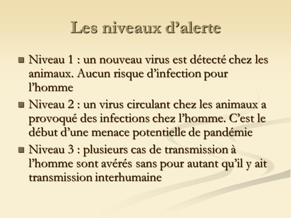 Les niveaux dalerte Niveau 1 : un nouveau virus est détecté chez les animaux. Aucun risque dinfection pour lhomme Niveau 1 : un nouveau virus est déte