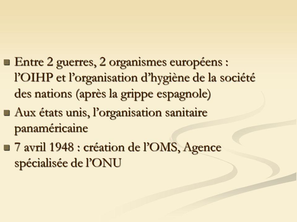 Entre 2 guerres, 2 organismes européens : lOIHP et lorganisation dhygiène de la société des nations (après la grippe espagnole) Entre 2 guerres, 2 organismes européens : lOIHP et lorganisation dhygiène de la société des nations (après la grippe espagnole) Aux états unis, lorganisation sanitaire panaméricaine Aux états unis, lorganisation sanitaire panaméricaine 7 avril 1948 : création de lOMS, Agence spécialisée de lONU 7 avril 1948 : création de lOMS, Agence spécialisée de lONU