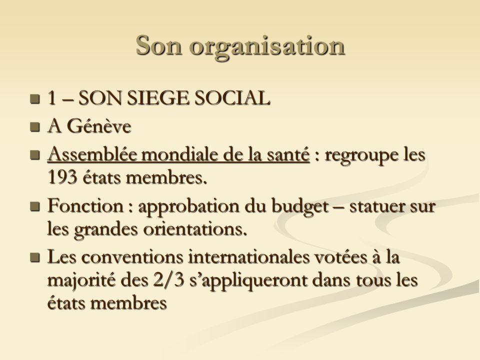 Son organisation 1 – SON SIEGE SOCIAL 1 – SON SIEGE SOCIAL A Génève A Génève Assemblée mondiale de la santé : regroupe les 193 états membres. Assemblé