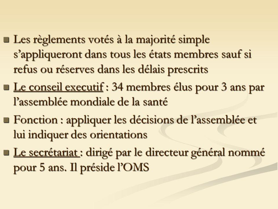 Les règlements votés à la majorité simple sappliqueront dans tous les états membres sauf si refus ou réserves dans les délais prescrits Les règlements