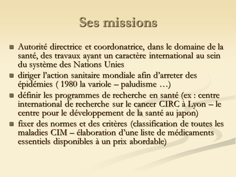 Ses missions Autorité directrice et coordonatrice, dans le domaine de la santé, des travaux ayant un caractère international au sein du système des Nations Unies Autorité directrice et coordonatrice, dans le domaine de la santé, des travaux ayant un caractère international au sein du système des Nations Unies diriger laction sanitaire mondiale afin darreter des épidémies ( 1980 la variole – paludisme …) diriger laction sanitaire mondiale afin darreter des épidémies ( 1980 la variole – paludisme …) définir les programmes de recherche en santé (ex : centre international de recherche sur le cancer CIRC à Lyon – le centre pour le développement de la santé au japon) définir les programmes de recherche en santé (ex : centre international de recherche sur le cancer CIRC à Lyon – le centre pour le développement de la santé au japon) fixer des normes et des critères (classification de toutes les maladies CIM – élaboration dune liste de médicaments essentiels disponibles à un prix abordable) fixer des normes et des critères (classification de toutes les maladies CIM – élaboration dune liste de médicaments essentiels disponibles à un prix abordable)
