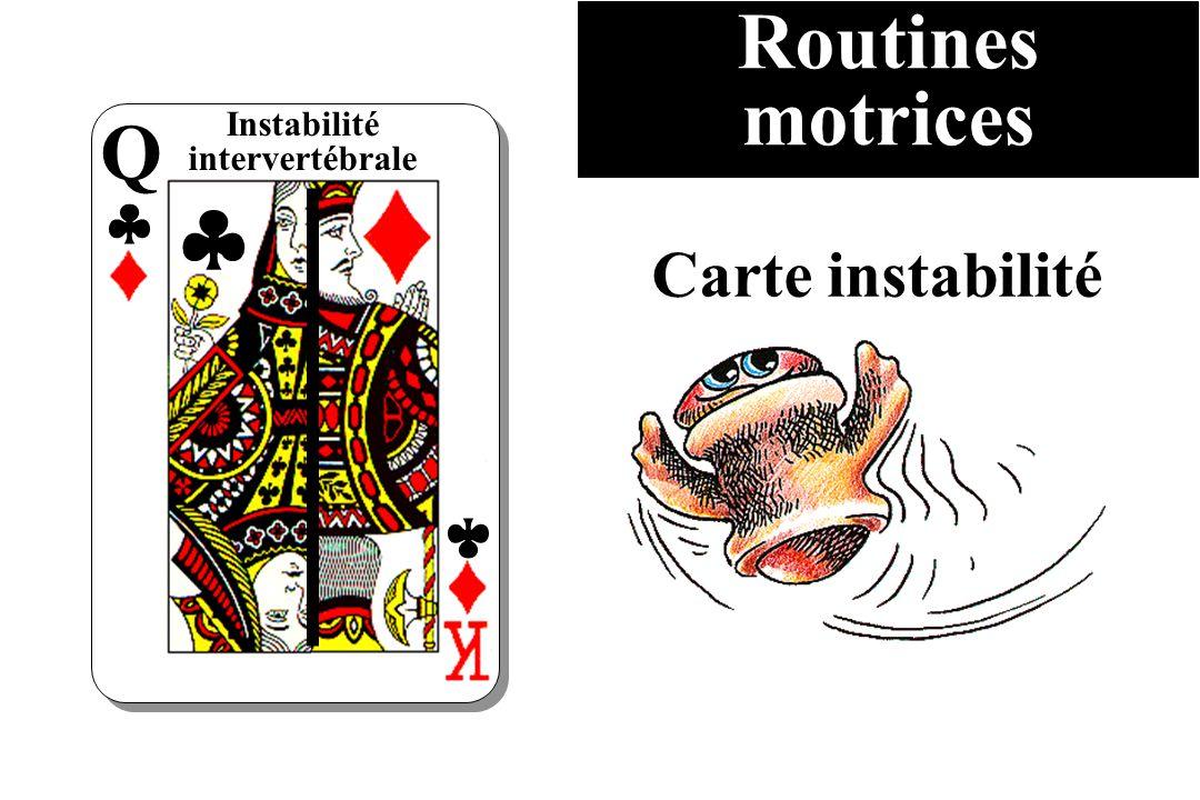 Routines motrices Instabilité intervertébrale Q Carte instabilité