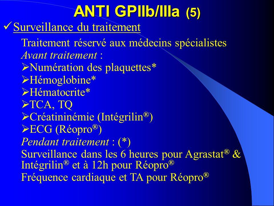 ANTI GPIIb/IIIa (5) Surveillance du traitement Traitement réservé aux médecins spécialistes Avant traitement : Numération des plaquettes* Hémoglobine*