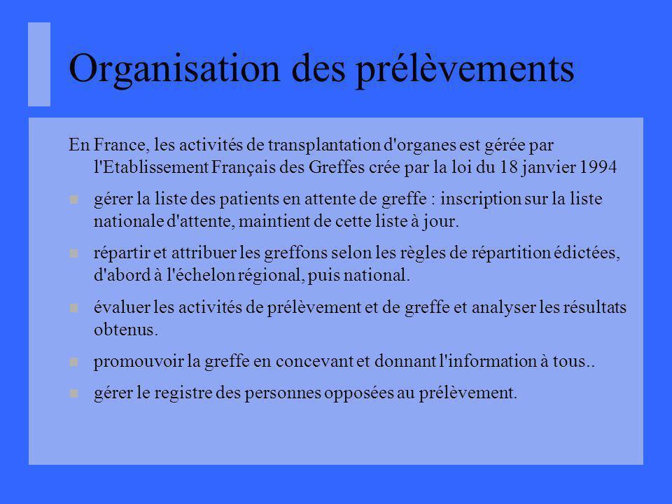 Organisation des prélèvements En France, les activités de transplantation d'organes est gérée par l'Etablissement Français des Greffes crée par la loi