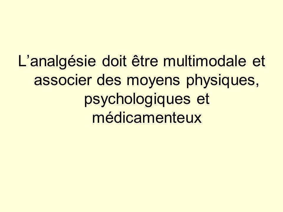 Lanalgésie doit être multimodale et associer des moyens physiques, psychologiques et médicamenteux