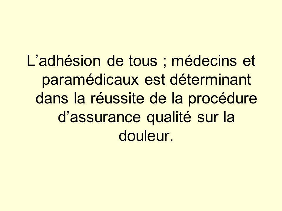 Ladhésion de tous ; médecins et paramédicaux est déterminant dans la réussite de la procédure dassurance qualité sur la douleur.