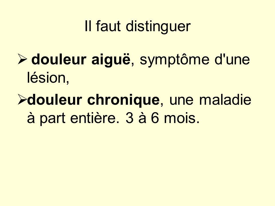 Il faut distinguer douleur aiguë, symptôme d'une lésion, douleur chronique, une maladie à part entière. 3 à 6 mois.