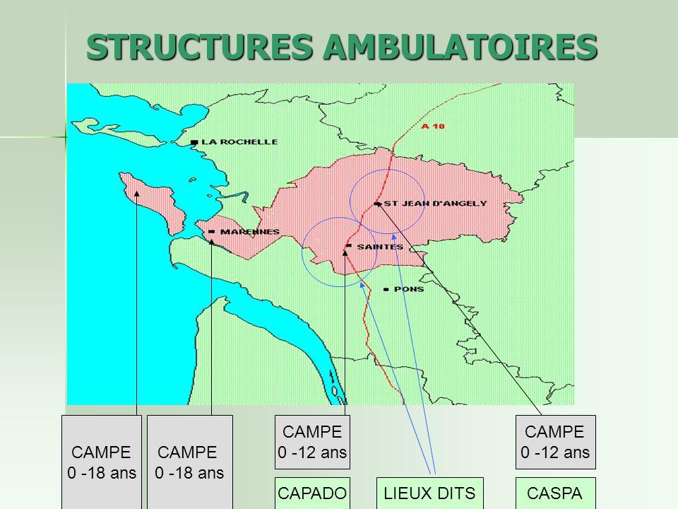 STRUCTURES AMBULATOIRES CAMPE 0 -18 ans CAMPE 0 -18 ans CAMPE 0 -12 ans CAMPE 0 -12 ans CAPADOCASPALIEUX DITS