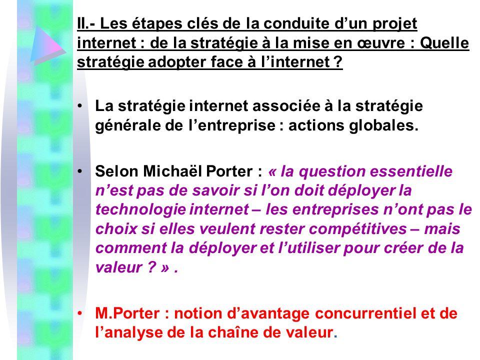 II.- Les étapes clés de la conduite dun projet internet : de la stratégie à la mise en œuvre : Quelle stratégie adopter face à linternet ? La stratégi