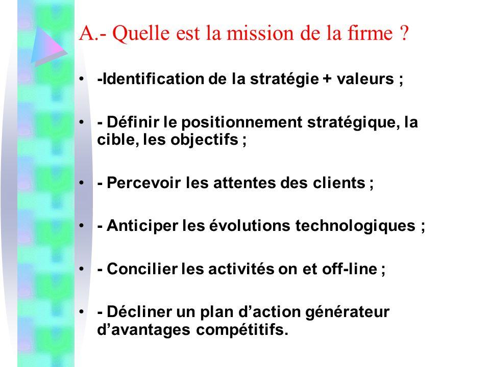 A.- Quelle est la mission de la firme ? -Identification de la stratégie + valeurs ; - Définir le positionnement stratégique, la cible, les objectifs ;