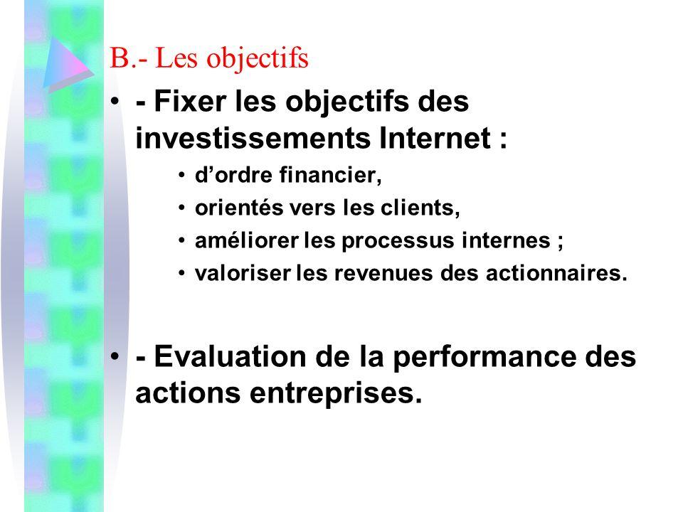 B.- Les objectifs - Fixer les objectifs des investissements Internet : dordre financier, orientés vers les clients, améliorer les processus internes ;