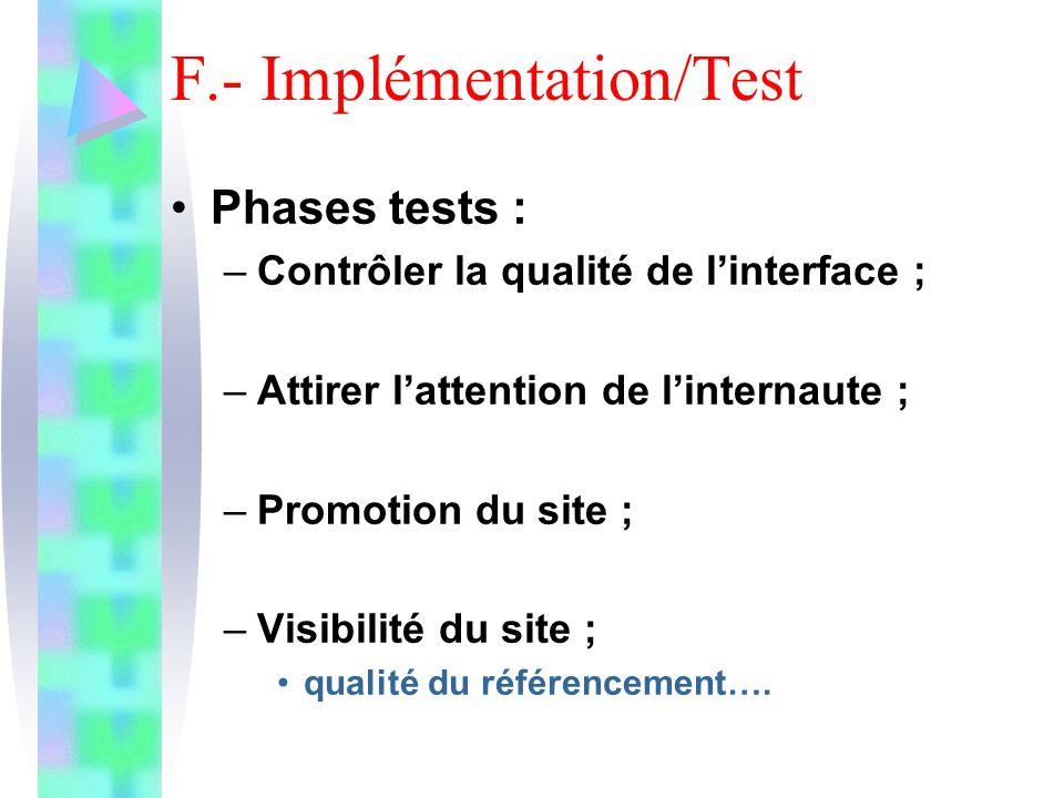 F.- Implémentation/Test Phases tests : –Contrôler la qualité de linterface ; –Attirer lattention de linternaute ; –Promotion du site ; –Visibilité du