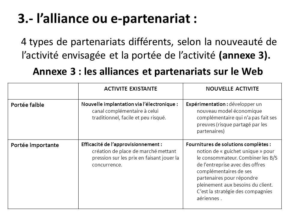 3.- lalliance ou e-partenariat : 4 types de partenariats différents, selon la nouveauté de lactivité envisagée et la portée de lactivité (annexe 3). A