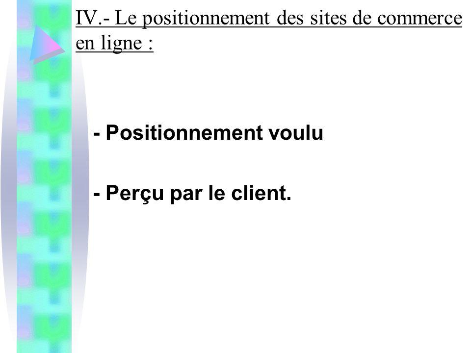 IV.- Le positionnement des sites de commerce en ligne : - Positionnement voulu - Perçu par le client.