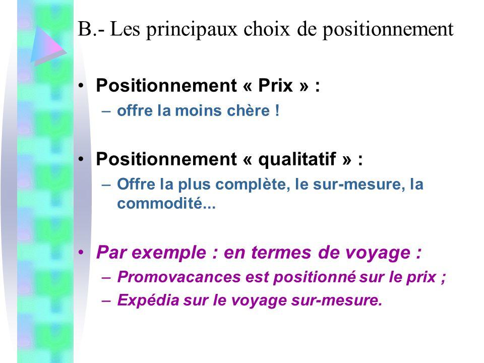 B.- Les principaux choix de positionnement Positionnement « Prix » : –offre la moins chère ! Positionnement « qualitatif » : –Offre la plus complète,