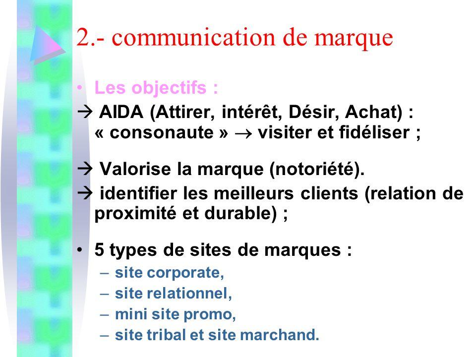 2.- communication de marque Les objectifs : AIDA (Attirer, intérêt, Désir, Achat) : « consonaute » visiter et fidéliser ; Valorise la marque (notoriét