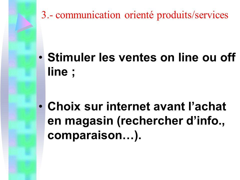 3.- communication orienté produits/services Stimuler les ventes on line ou off line ; Choix sur internet avant lachat en magasin (rechercher dinfo., c